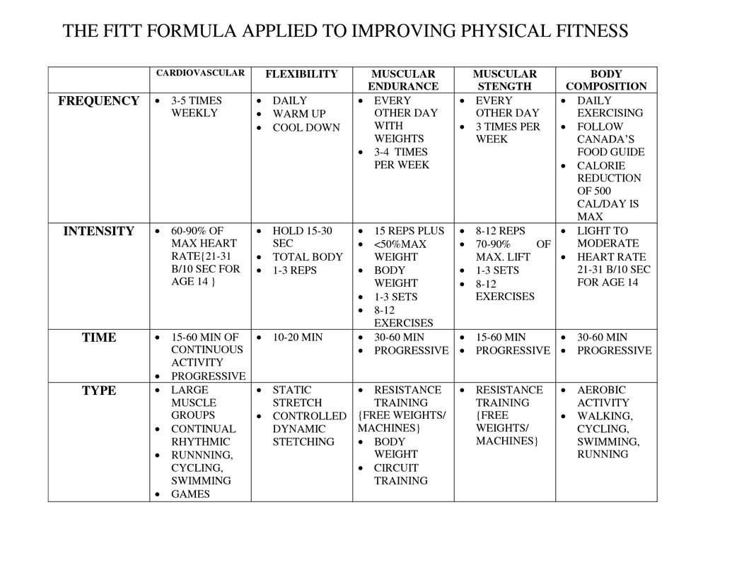 design a fitness plan